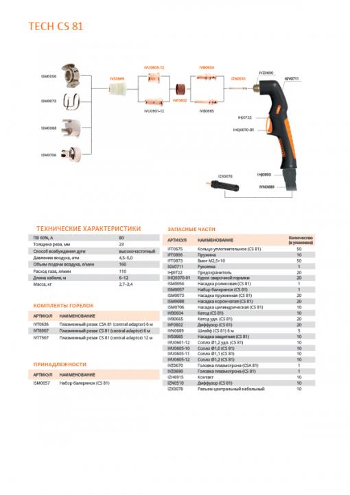 TECH CS 81 -2.jpg